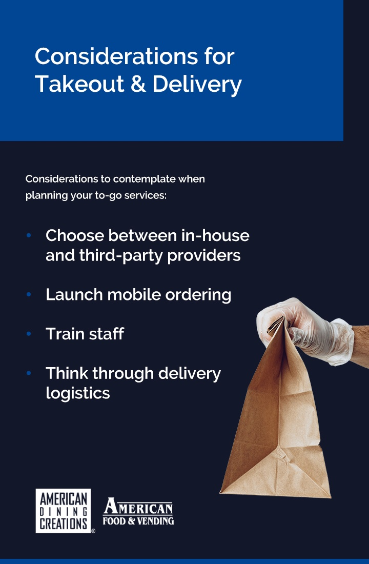 Considerations for Takeout & Delivery