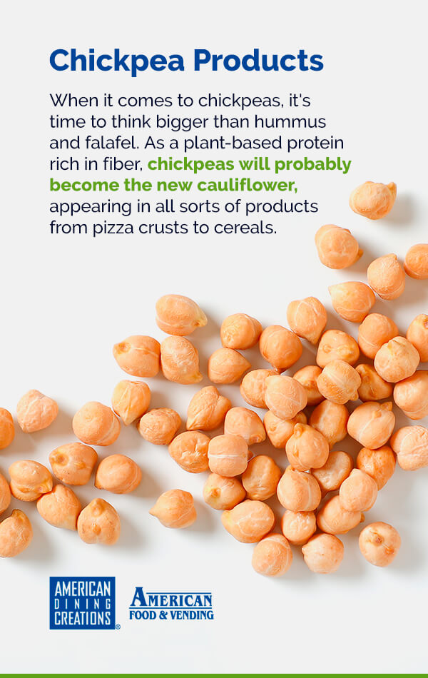 Chickpea Products