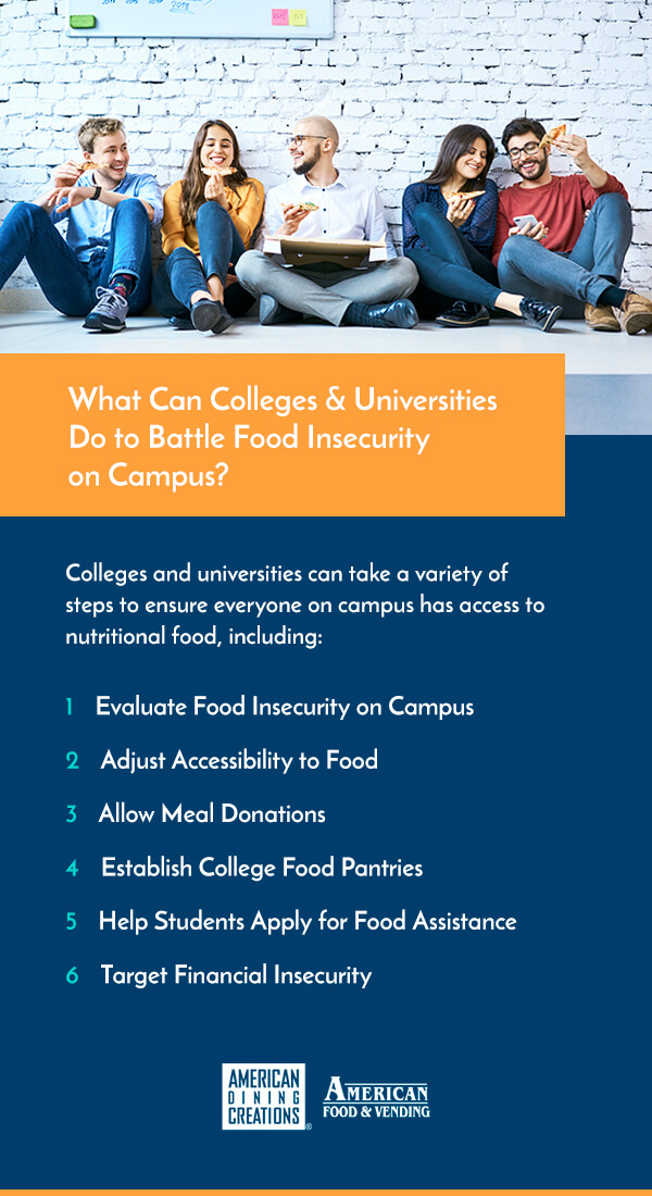 what can colleges do to decrease food insecurity