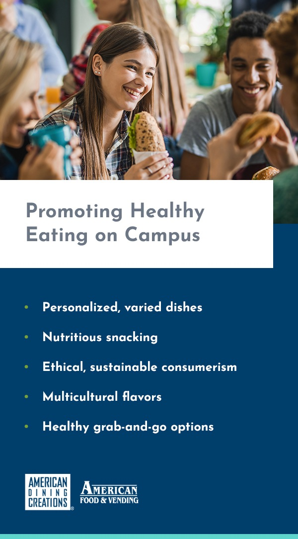 promote healthy eating on campus